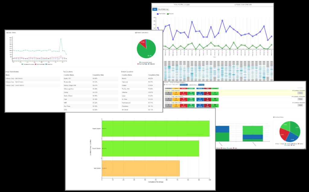 realcadence web analytics