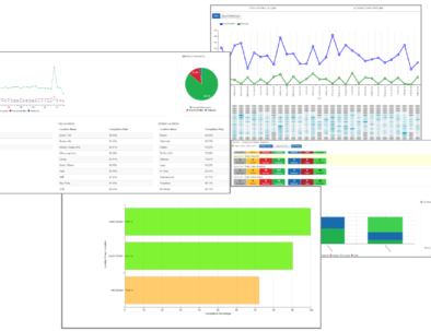 realcadence web analytics